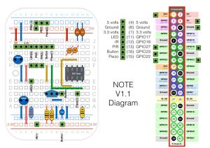 Raspberry Pi Interface Board